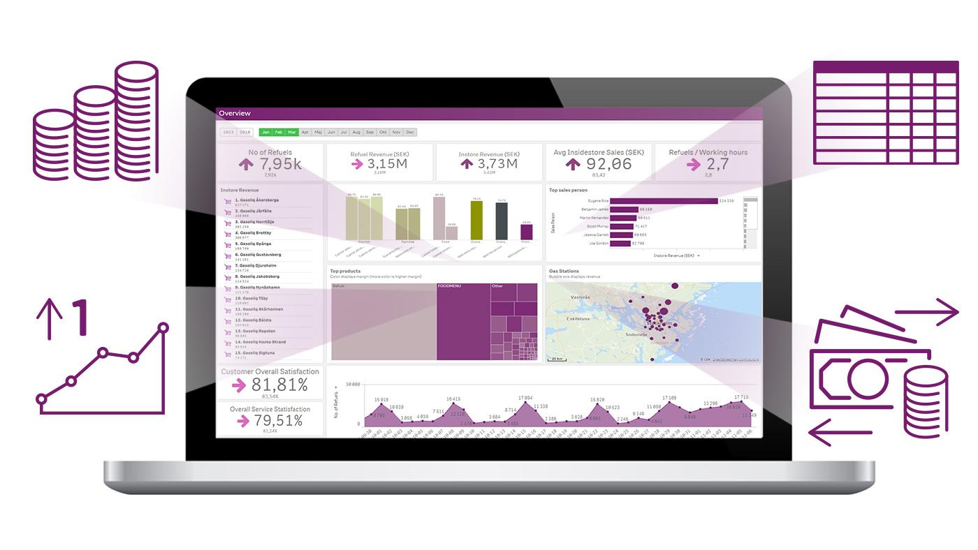 Climber Finance 360 BI solution